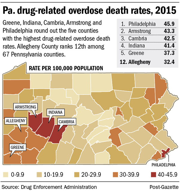 Pennsylvania overdose deaths jump 23 pct to 3383 in 2015