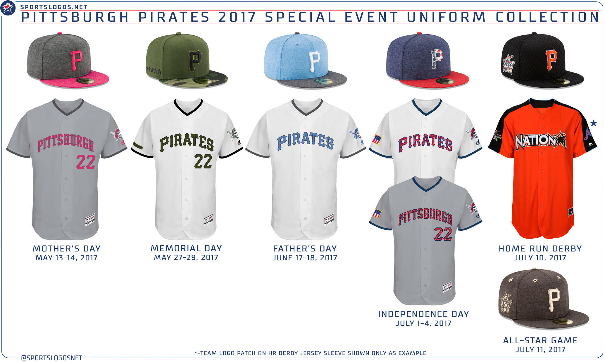 b6a4c63c The Pirates wil have five additional looks during regular-season games. (MLB /@sportslogosnet)