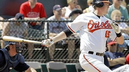Matt Wieters Orioles top prospect Matt Wieters