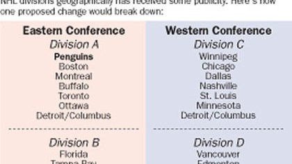 Realignment With the Atlanta Thrashers moving to Winnipeg, the idea of realigning NHL divisions geographically has received some publicity. Here's how one proposed change would break down.