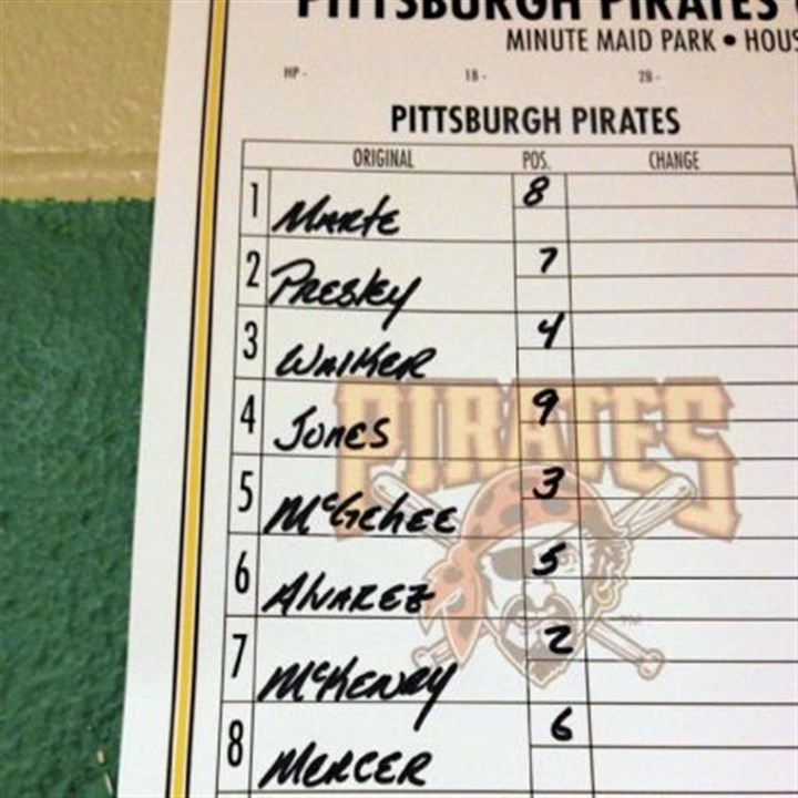lineup card A lineup card penned by Pirates coach Jeff Banister.