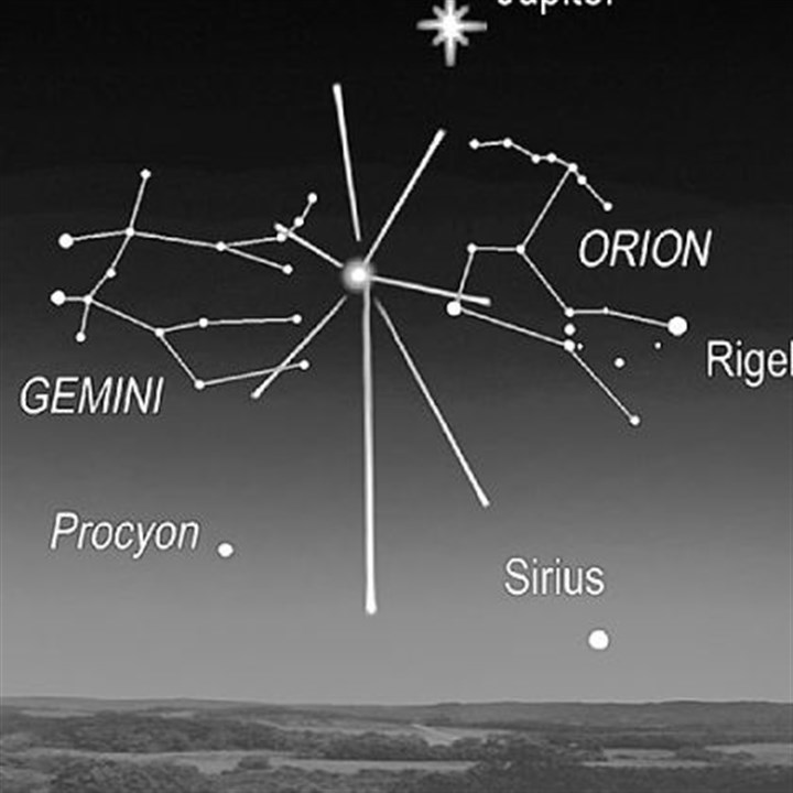 Stargazing week of Oct. 15 Orionid meteor shower, which peaks on Sunday morning.