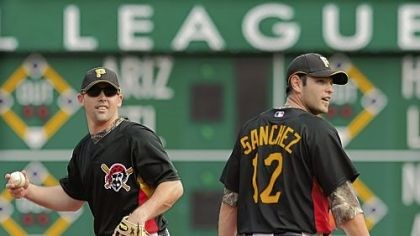 Jack Wilson and Freddy Sanchez Jack Wilson and Freddy Sanchez have been together with the Pirates since 2003, but their friendship goes back more than a decade before that.
