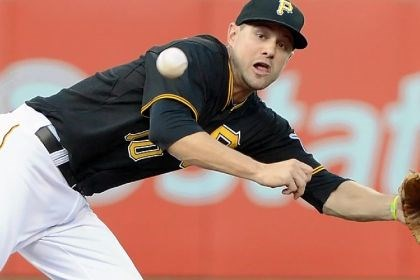 mercer Jorday Mercer, the Pirates' new everyday shortstop, has three errors in 34 games in the field before Saturday.