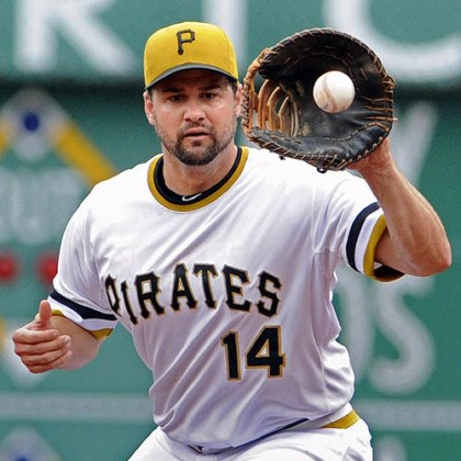 Pirates avoid arbitration with all six eligible players