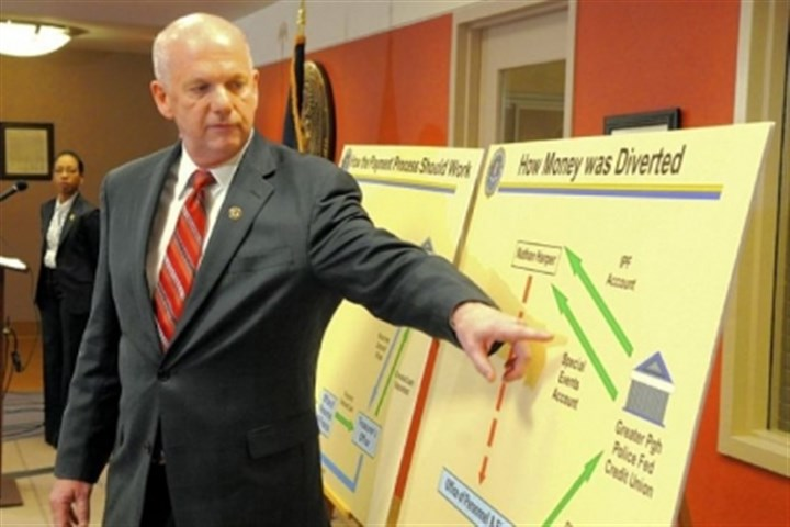 "David J. Hickton ""How the money was diverted."" U.S. Attorney David J. Hickton points to a diagram at his news conference Friday."