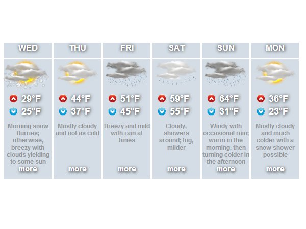accuweather extended forecast pittsburgh