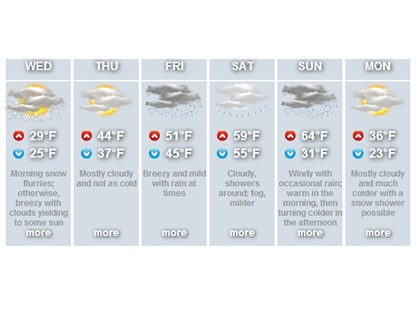 20131217 Extended forecast The extended forecast as of Tuesday afternoon calls for plenty of rain this weekend. Keep up with the latest conditions at www.post-gazette.com/weather.
