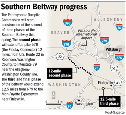 20140114Southern_Beltway600.png
