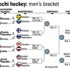 Men's Olympic hockey bracket