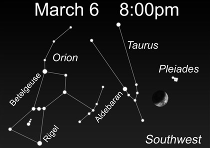 20140224hoSTARGAZER0306mag By Thursday, the waxing crescent moon will have climbed about 45 degrees above the western horizon and sit 5 degrees to the lower left of Pleiades star cluster.