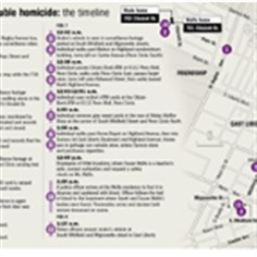East Liberty double homicide East Liberty double homicide : the timeline