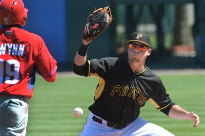 Pirates first baseman Chris McGuiness Pirates first baseman Chris McGuiness was among those optioned to Indianapolis.