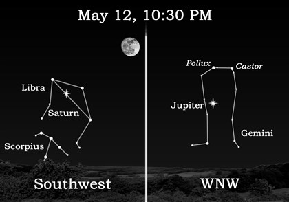 21040512HOStargazer Jupiter and Saturn, the two largest planets in the solar system, can be seen on opposite sides of the sky two hour after sunset this week.