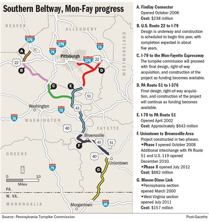 Map: Southern Beltway, Mon-Fay Expressway progress Pittsburgh doesn't have a beltway, and something that bears a slight resemblance to one is years, if not decades, away.