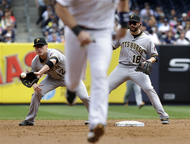 Clint Barmes and Neil Walker Clint Barmes, left, makes the catch and turns a double play while teammate second baseman Neil Walker looks on during the first inning of the first baseball game of a double-header against the New York Yankees.