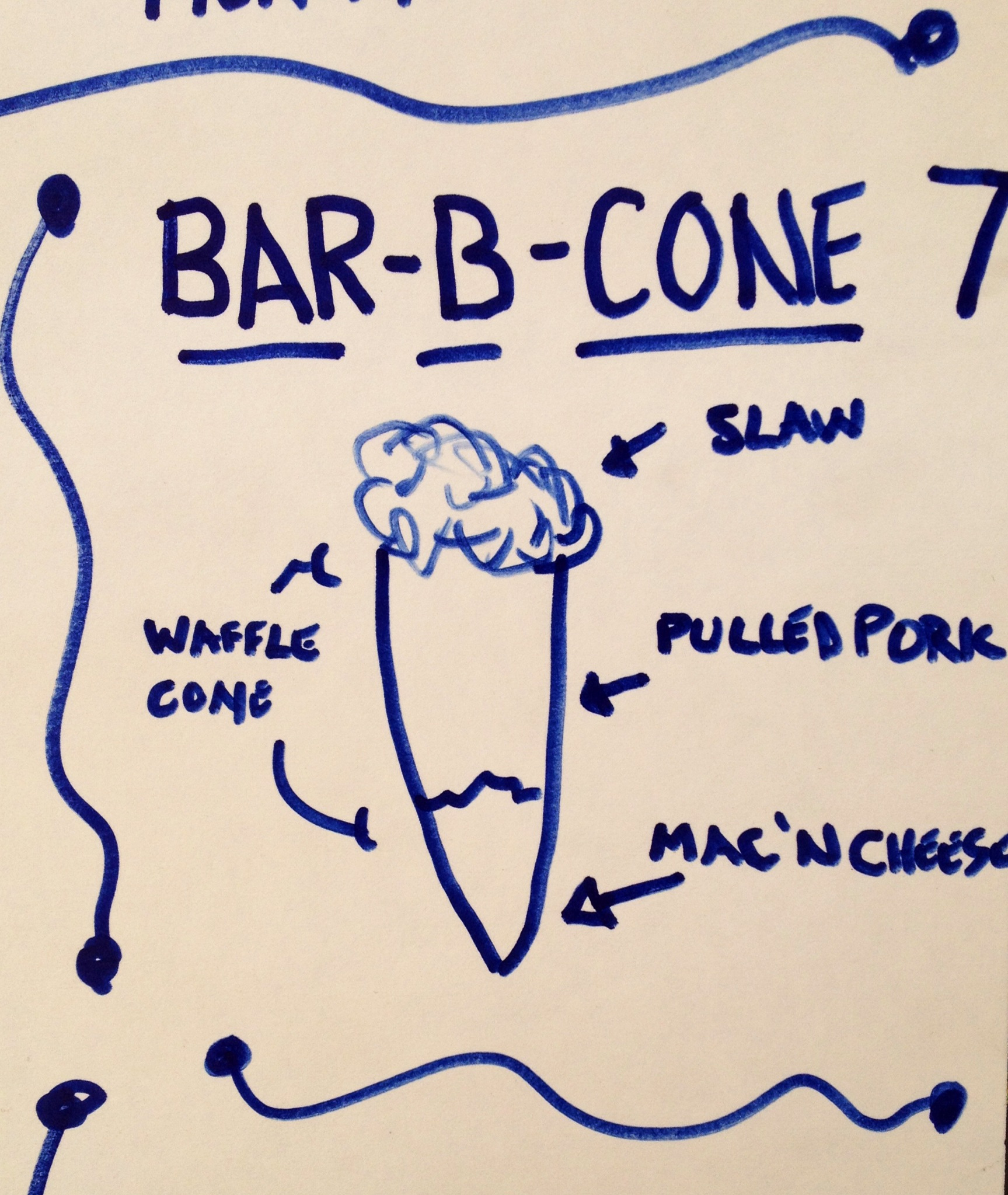 "20140603hoBbconeFood (1)  The ""blueprint"" of the Bar-B-Cone from the South Side Barbecue Co., run by Pat and Mike Joyce of the 17th St. Cafe on South Side"
