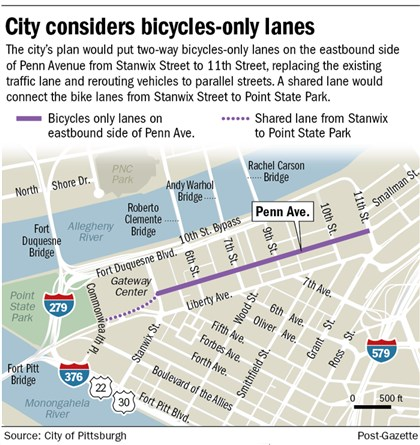City considers bicycles-only lanes
