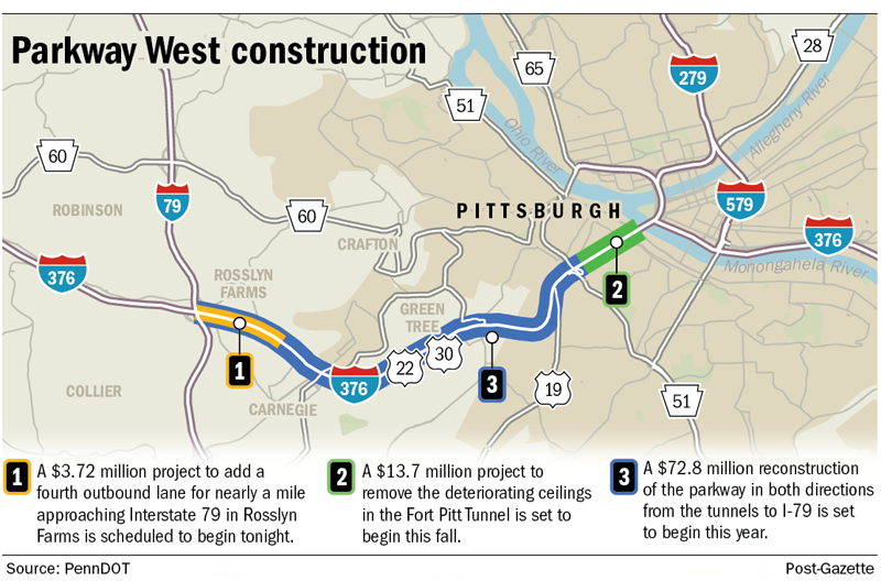 Parkway West construction