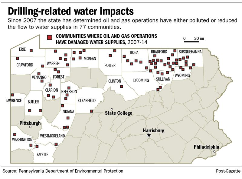 waterimpact.big Drilling-related water impacts