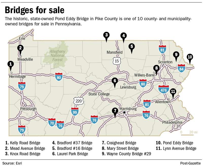 Bridges for sale