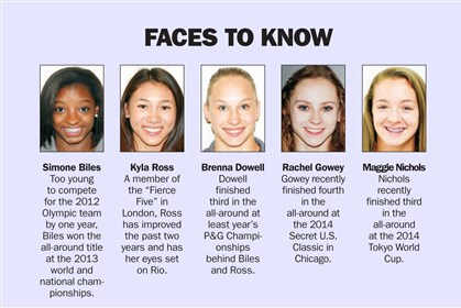 Faces to Know