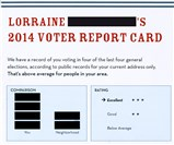 2014 Voter Report card.