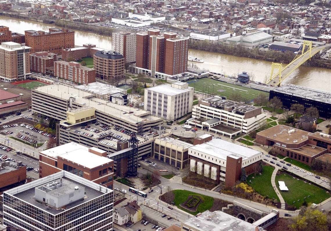 Duquesne University School Of Business