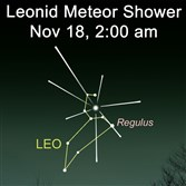 The Leonid Meteor Shower will peak tonight and early Wednesday morning.