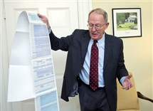 Sen. Lamar Alexander, R-Tenn., holding the Free Application for Federal Student Aid (FAFSA) form, during an interview on Capitol Hill in Washington.