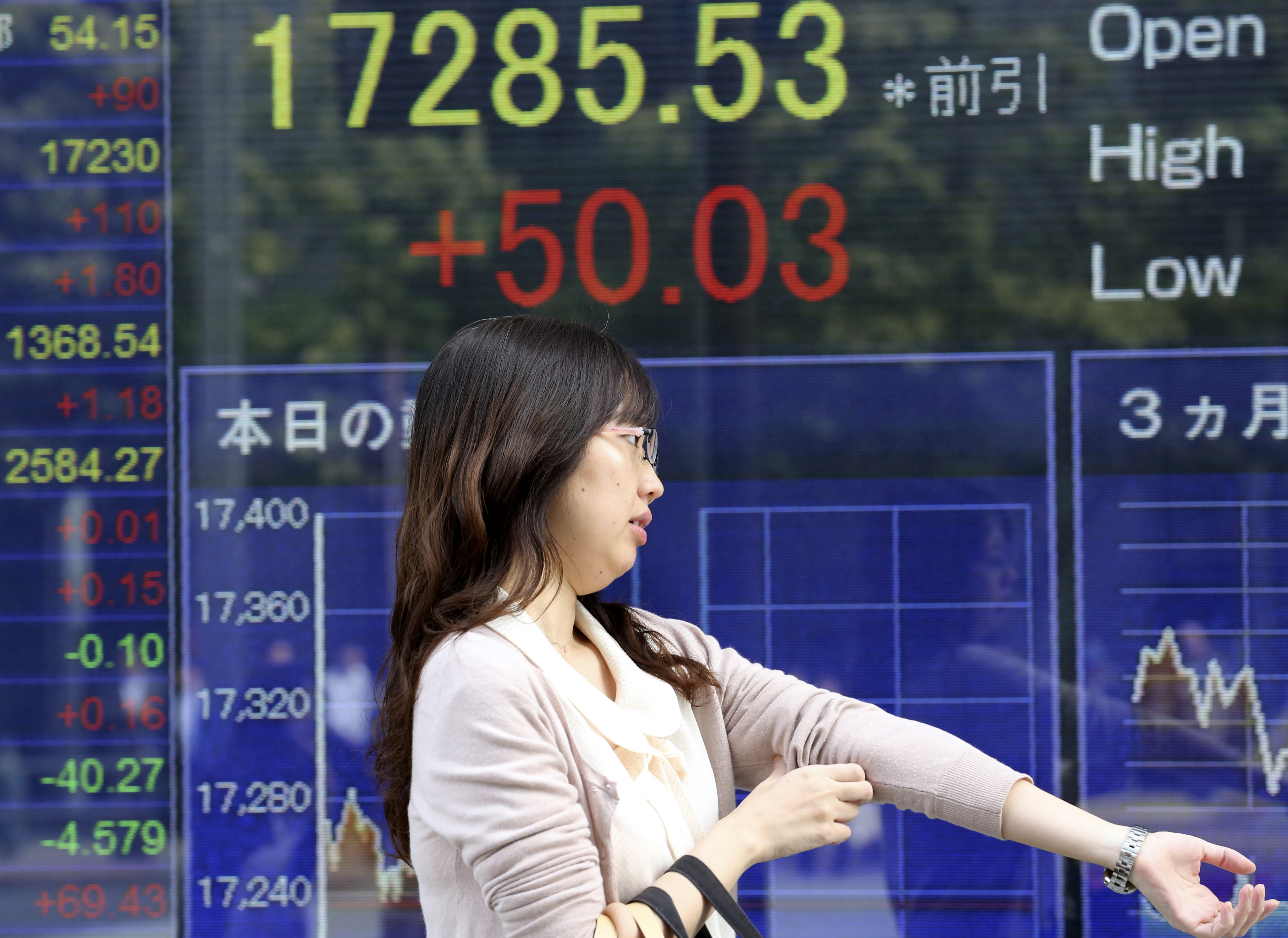 Japan Financial Markets A woman walks by an electronic stock board of a securities firm in Tokyo Friday Oct. 21 2016. Asia stock markets drifted Friday as oil prices slid. The dollar rallied after Europe's central bank kept the door open for more