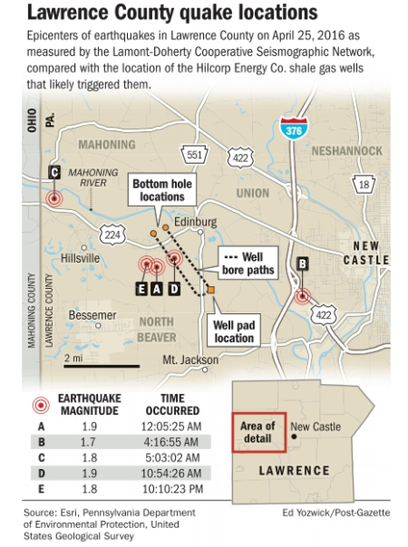 Series of earthquakes in Lawrence County linked to fracking in Utica ...