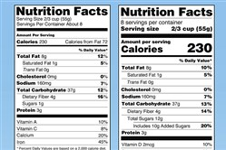 This file photo provided by the Food and Drug Administration shows a side-by-side comparison of the old, left, and new food Nutrition Facts labels. The revamped Nutrition Facts panel that the FDA announced Tuesday was being delayed and could change what companies get to count as fiber.