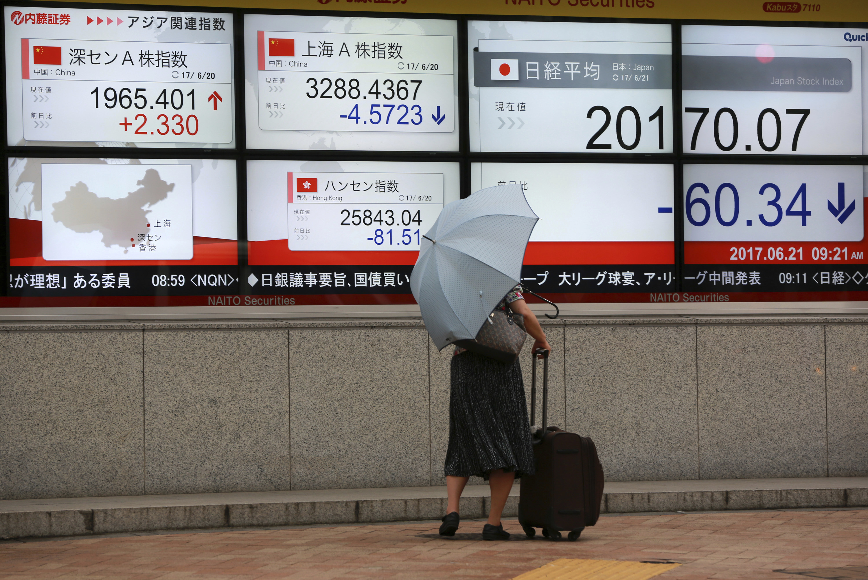 Global stock options