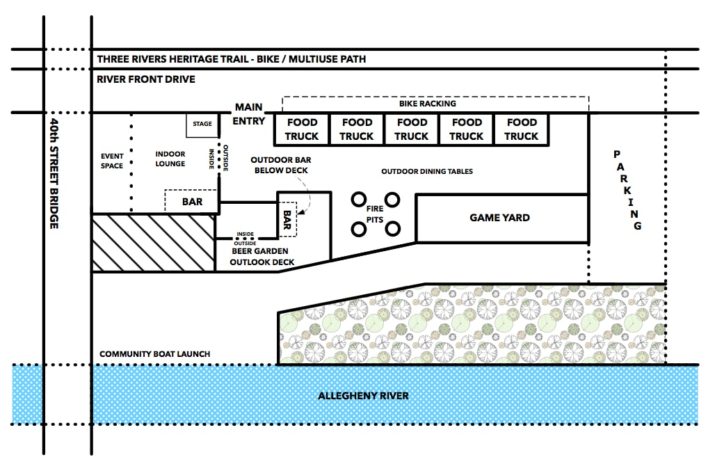 FTP LAYOUT.jpg Site plans for the Pittsburgh Food Truck Park being planned for Millvale's Riverfront Park.