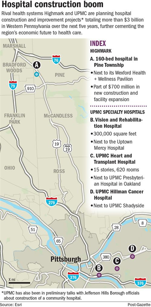 UPMC, AHN chart different courses to 'the future of health