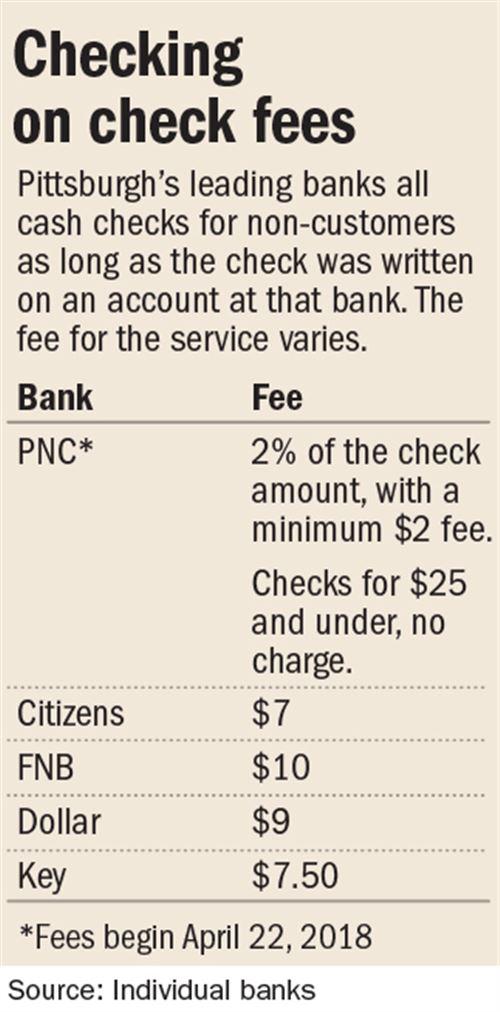 Post dating checks in massachusetts how old