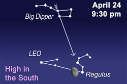 "The constellation Leo can be found using the two ""bowl stars"" in the Big Dipper as a guidepost."