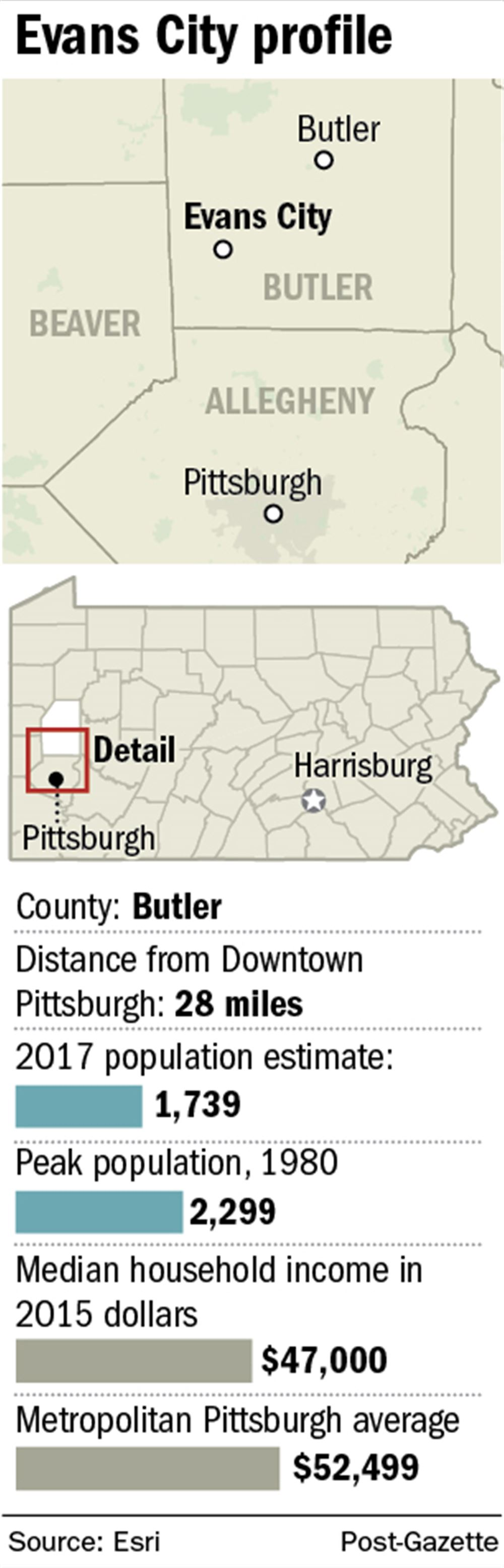 Age Old Challenge Persists In Evans City How To Get People To Stop Pittsburgh Post Gazette