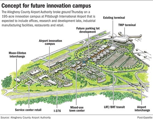 Concept For Future Innovation Campus