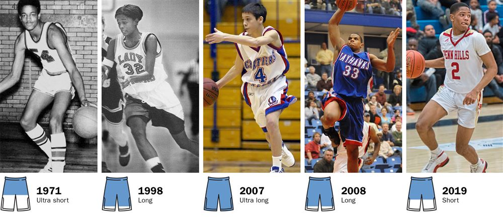 Shorter shorts are making a comeback in basketball c7dbe59b6